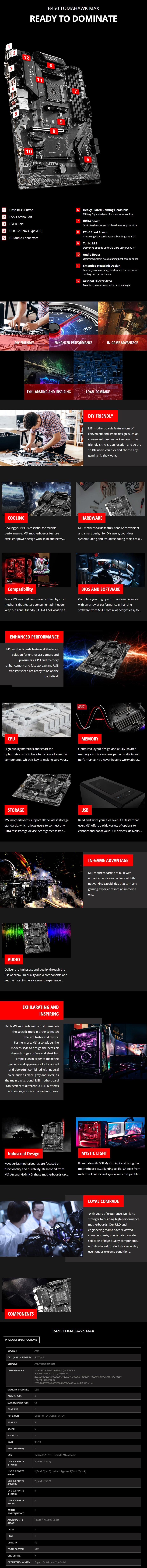 MSI B450 Tomahawk Max Motherboard -Brand New, Refurbished
